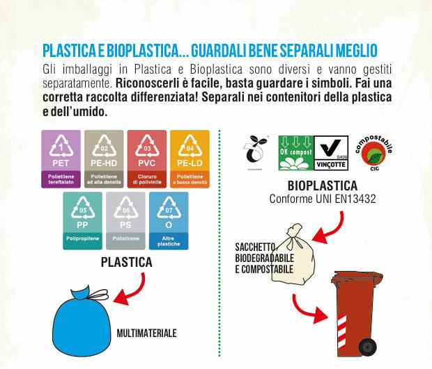 Cosmari - Plastica e bioplastica